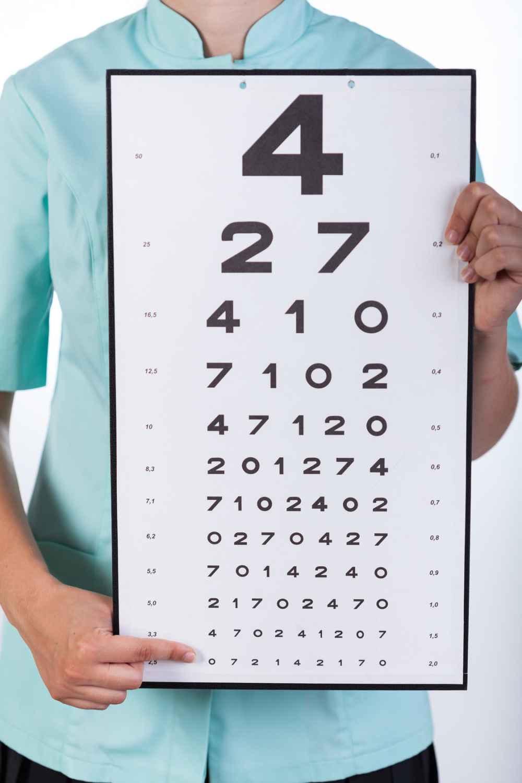 okulistyczne badanie przy tablicy